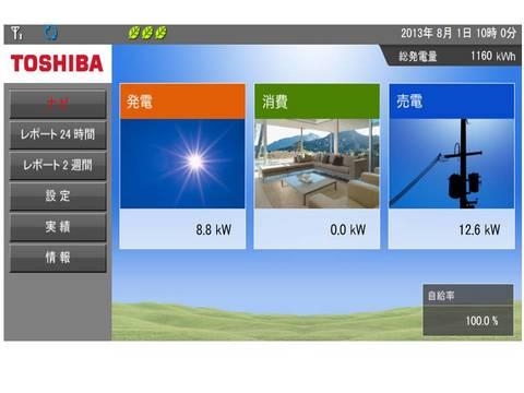 今現在の発電状況表です。瞬時に表示が変わります。(今日は朝から雨。その中での状況です。)結構イケテル!!。